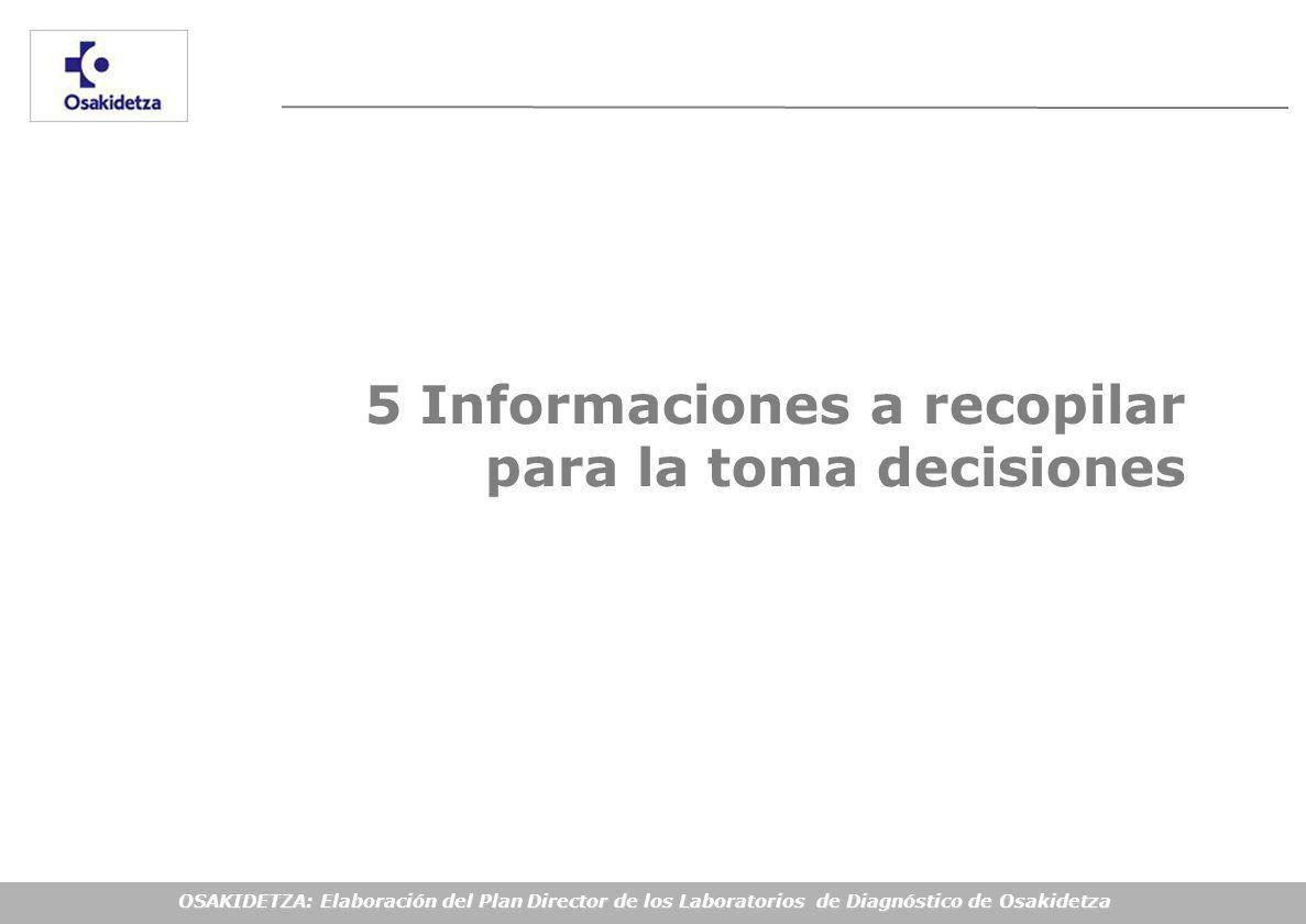 OSAKIDETZA: Elaboración del Plan Director de los Laboratorios de Diagnóstico de Osakidetza 5 Informaciones a recopilar para la toma decisiones