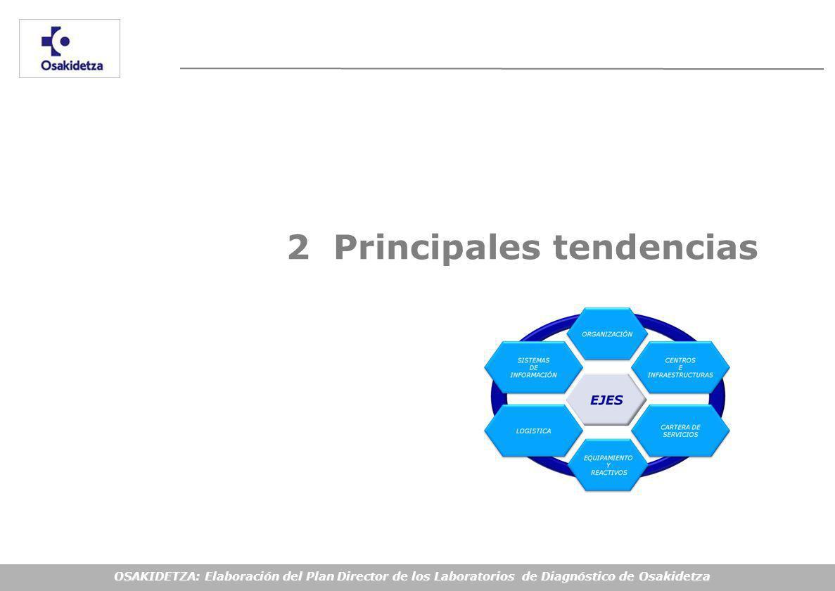 OSAKIDETZA: Elaboración del Plan Director de los Laboratorios de Diagnóstico de Osakidetza 2 Principales tendencias