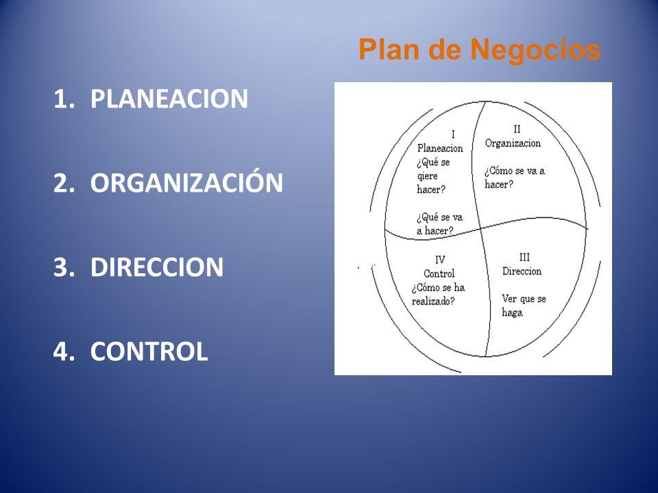Plan de Negocios 1.PLANEACION 2.ORGANIZACIÓN 3.DIRECCION 4.CONTROL