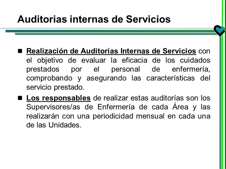 Auditorias internas de Servicios Realización de Auditorías Internas de Servicios con el objetivo de evaluar la eficacia de los cuidados prestados por