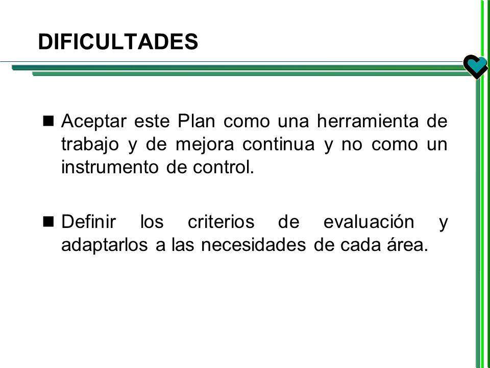 DIFICULTADES Aceptar este Plan como una herramienta de trabajo y de mejora continua y no como un instrumento de control. Definir los criterios de eval