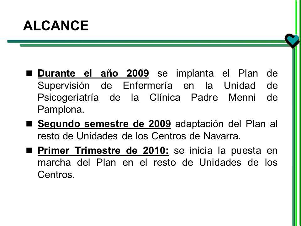 ALCANCE Durante el año 2009 se implanta el Plan de Supervisión de Enfermería en la Unidad de Psicogeriatría de la Clínica Padre Menni de Pamplona. Seg