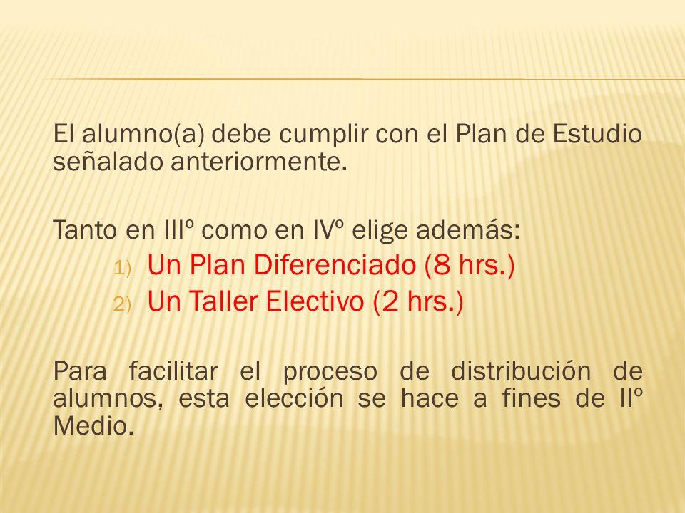 El alumno(a) debe cumplir con el Plan de Estudio señalado anteriormente. Tanto en IIIº como en IVº elige además: 1) Un Plan Diferenciado (8 hrs.) 2) U