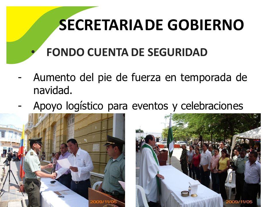 SECRETARIA DE GOBIERNO -Aumento del pie de fuerza en temporada de navidad. -Apoyo logístico para eventos y celebraciones FONDO CUENTA DE SEGURIDAD