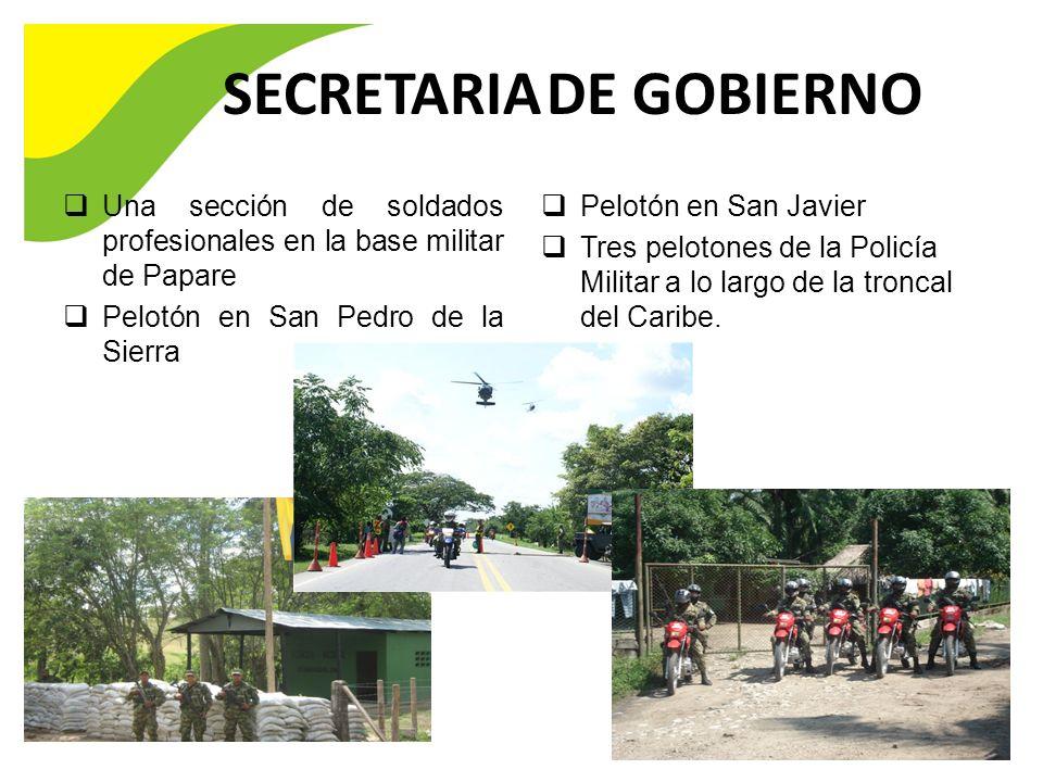 SECRETARIA DE GOBIERNO Una sección de soldados profesionales en la base militar de Papare Pelotón en San Pedro de la Sierra Pelotón en San Javier Tres pelotones de la Policía Militar a lo largo de la troncal del Caribe.