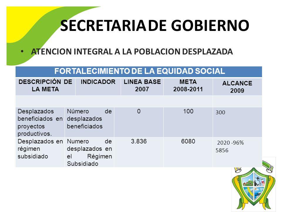 SECRETARIA DE GOBIERNO ATENCION INTEGRAL A LA POBLACION DESPLAZADA FORTALECIMIENTO DE LA EQUIDAD SOCIAL DESCRIPCIÓN DE LA META INDICADORLINEA BASE 2007 META 2008-2011 ALCANCE 2009 Desplazados beneficiados en proyectos productivos.