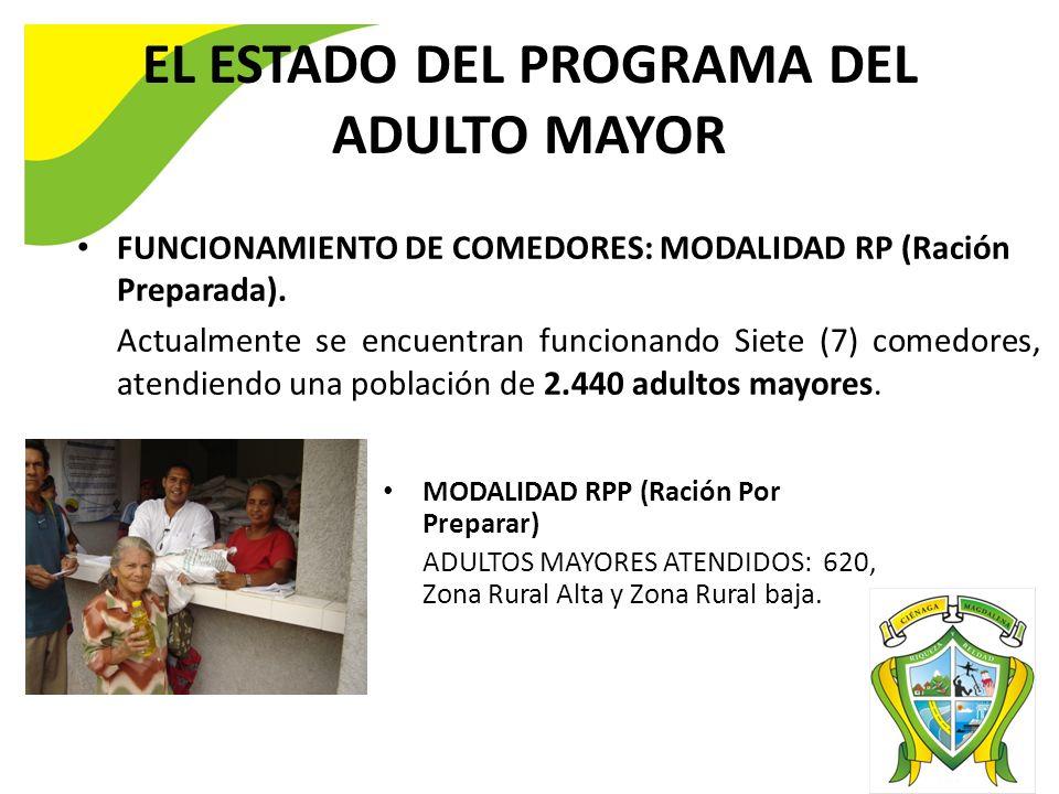 EL ESTADO DEL PROGRAMA DEL ADULTO MAYOR MODALIDAD RPP (Ración Por Preparar) ADULTOS MAYORES ATENDIDOS: 620, Zona Rural Alta y Zona Rural baja. FUNCION