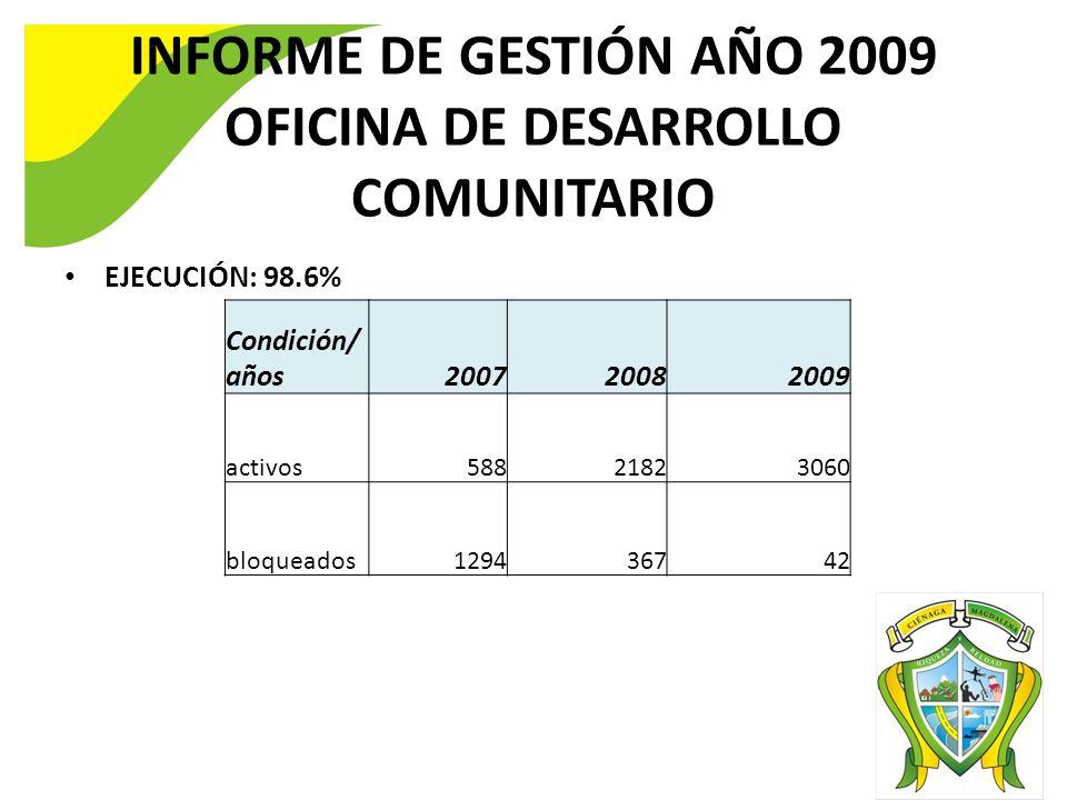 EJECUCIÓN: 98.6% INFORME DE GESTIÓN AÑO 2009 OFICINA DE DESARROLLO COMUNITARIO Condición/ años200720082009 activos58821823060 bloqueados129436742