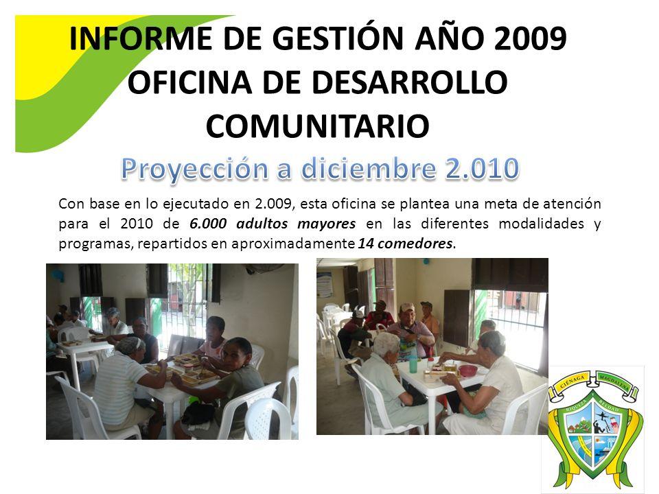 Con base en lo ejecutado en 2.009, esta oficina se plantea una meta de atención para el 2010 de 6.000 adultos mayores en las diferentes modalidades y