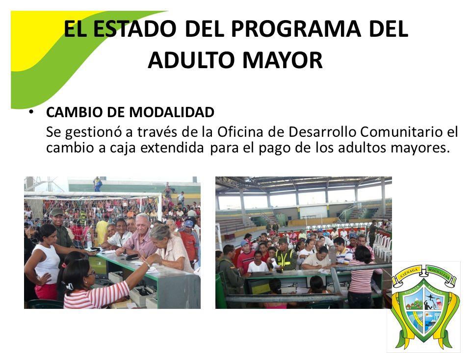 EL ESTADO DEL PROGRAMA DEL ADULTO MAYOR CAMBIO DE MODALIDAD Se gestionó a través de la Oficina de Desarrollo Comunitario el cambio a caja extendida para el pago de los adultos mayores.