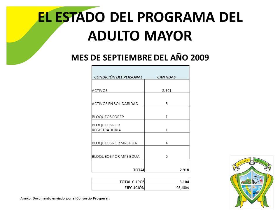 EL ESTADO DEL PROGRAMA DEL ADULTO MAYOR MES DE SEPTIEMBRE DEL AÑO 2009 Anexo: Documento enviado por el Consorcio Prosperar.