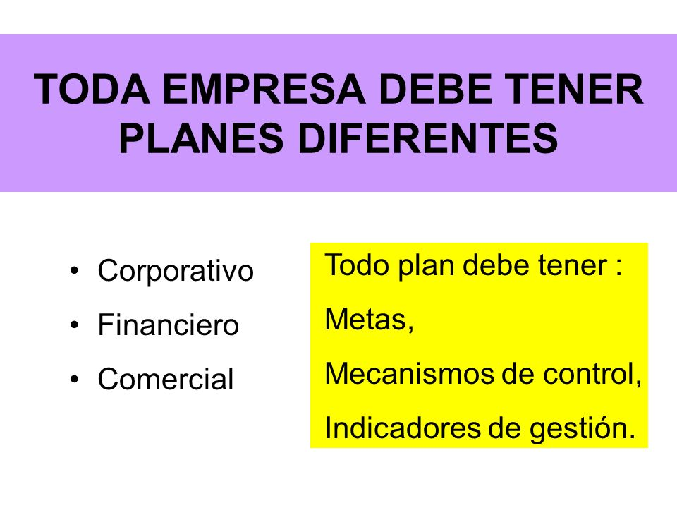 TODA EMPRESA DEBE TENER PLANES DIFERENTES Corporativo Financiero Comercial Todo plan debe tener : Metas, Mecanismos de control, Indicadores de gestión
