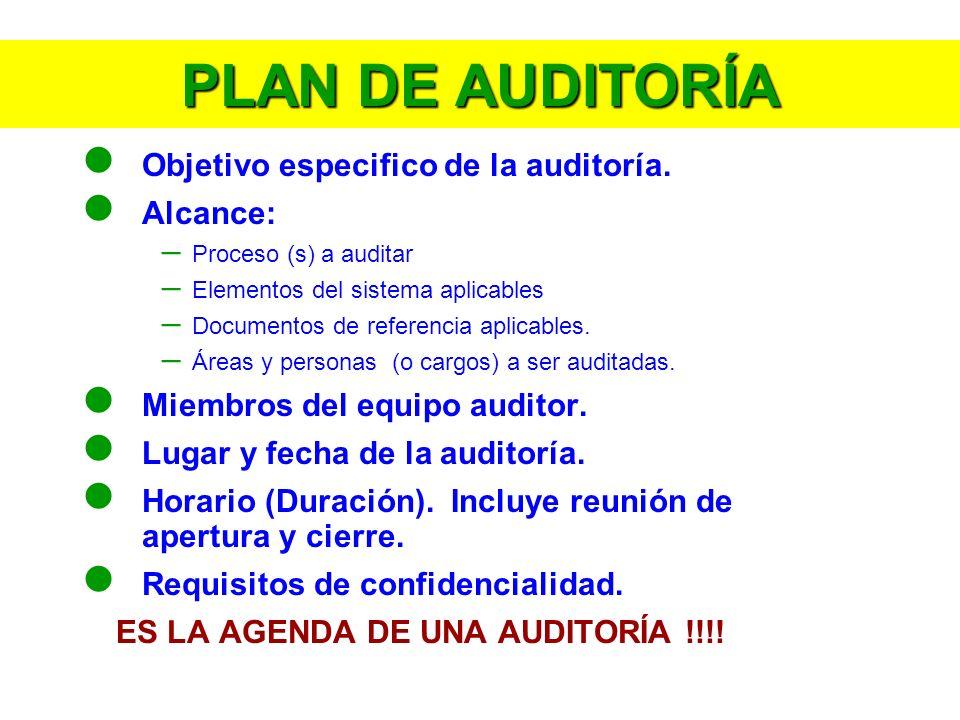 PLAN DE AUDITORÍA Objetivo especifico de la auditoría. Alcance: – Proceso (s) a auditar – Elementos del sistema aplicables – Documentos de referencia