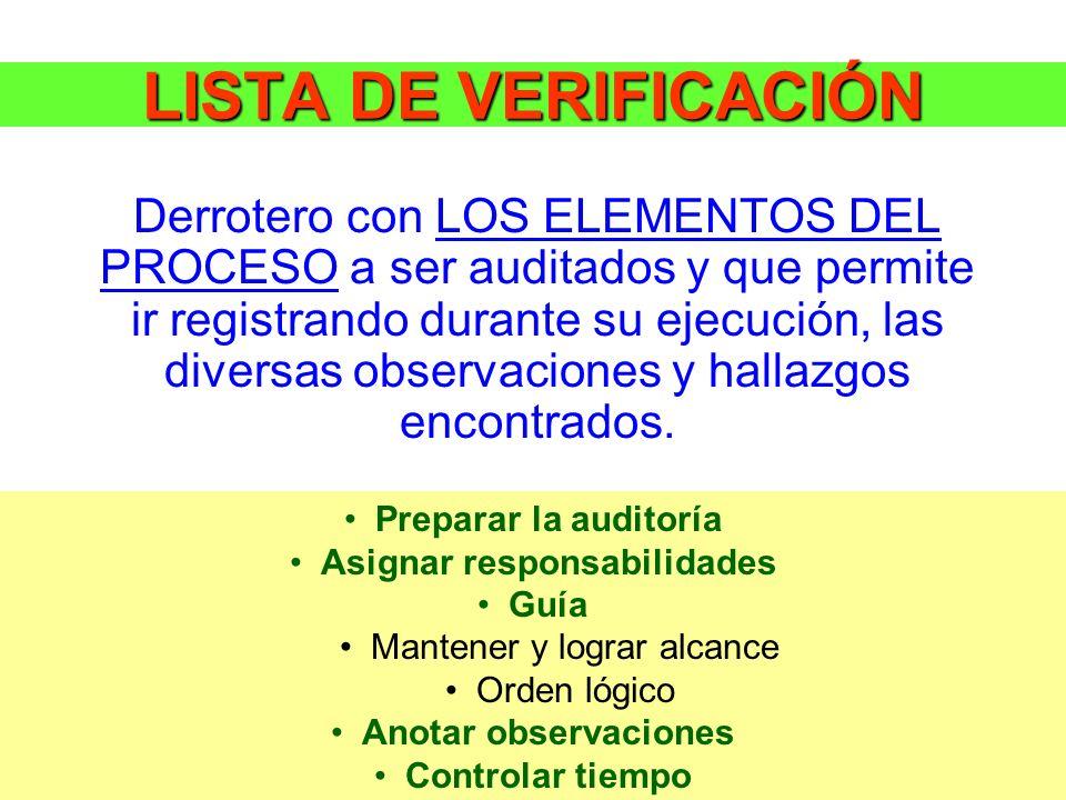 LISTA DE VERIFICACIÓN Derrotero con LOS ELEMENTOS DEL PROCESO a ser auditados y que permite ir registrando durante su ejecución, las diversas observac