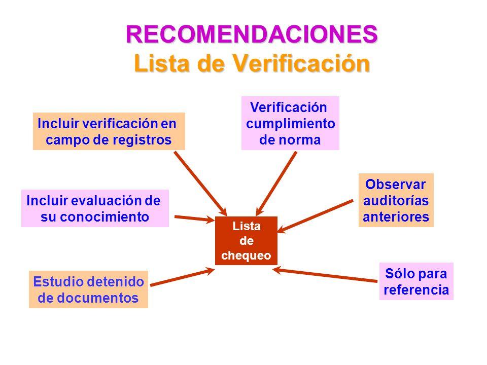 RECOMENDACIONES Lista de Verificación Lista de chequeo Estudio detenido de documentos Incluir evaluación de su conocimiento Incluir verificación en ca