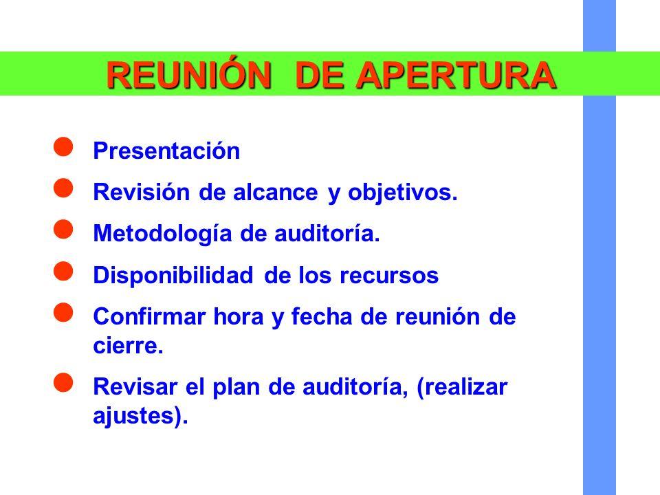 REUNIÓN DE APERTURA Presentación Revisión de alcance y objetivos. Metodología de auditoría. Disponibilidad de los recursos Confirmar hora y fecha de r