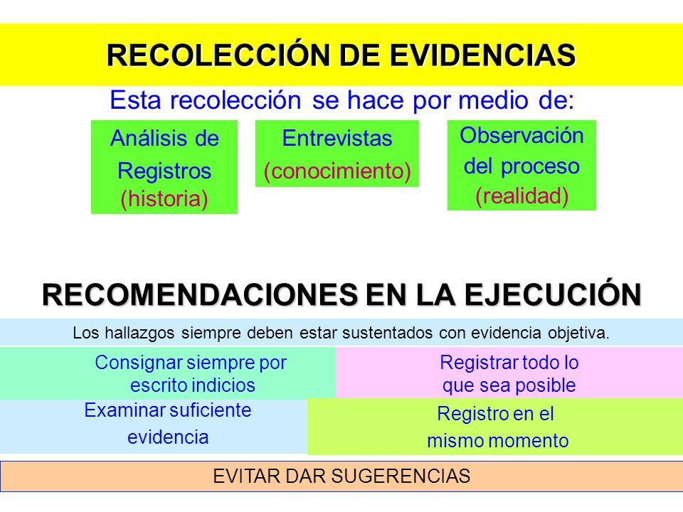 RECOLECCIÓN DE EVIDENCIAS Observación del proceso (realidad) Esta recolección se hace por medio de: Entrevistas (conocimiento) Análisis de Registros (