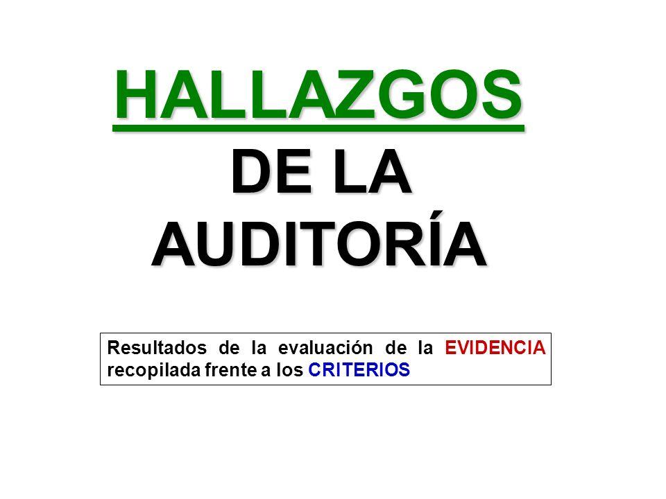 HALLAZGOS DE LA AUDITORÍA Resultados de la evaluación de la EVIDENCIA recopilada frente a los CRITERIOS