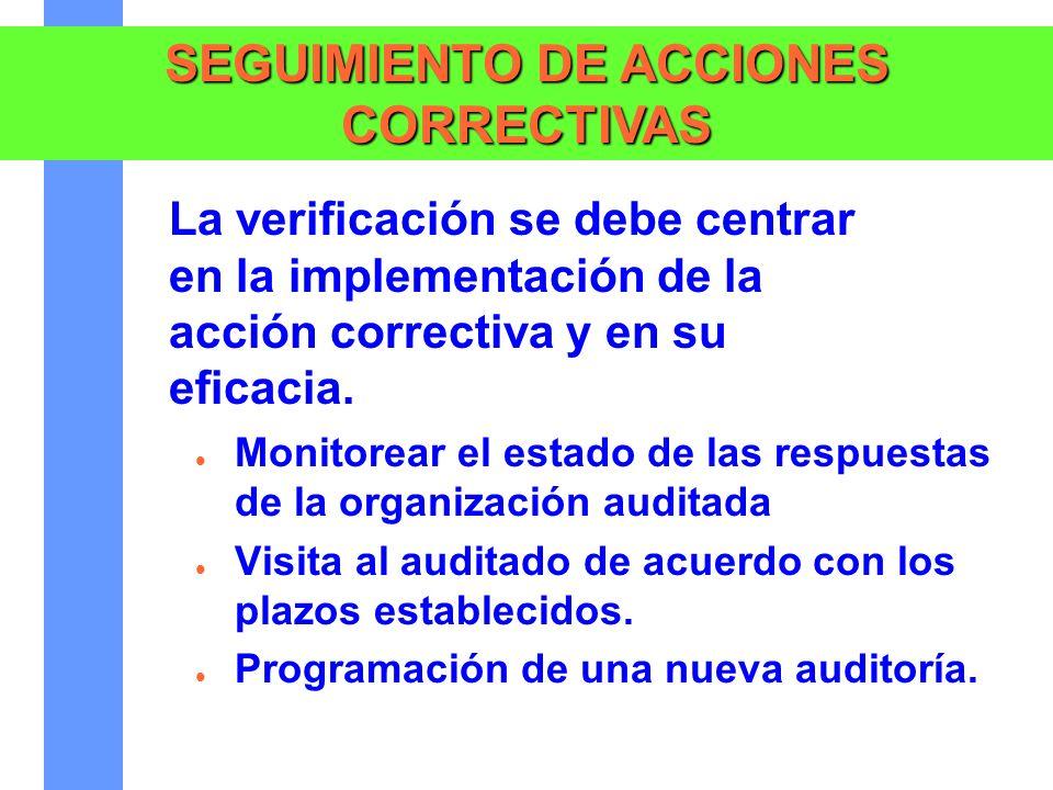 Monitorear el estado de las respuestas de la organización auditada Visita al auditado de acuerdo con los plazos establecidos. Programación de una nuev