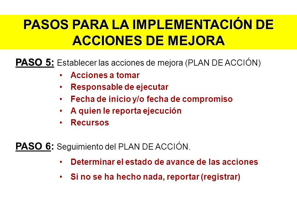 PASOS PARA LA IMPLEMENTACIÓN DE ACCIONES DE MEJORA PASO 5: PASO 5: Establecer las acciones de mejora (PLAN DE ACCIÓN) Acciones a tomar Responsable de