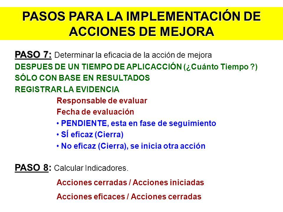 PASOS PARA LA IMPLEMENTACIÓN DE ACCIONES DE MEJORA PASO 7: PASO 7: Determinar la eficacia de la acción de mejora DESPUES DE UN TIEMPO DE APLICACCIÓN (