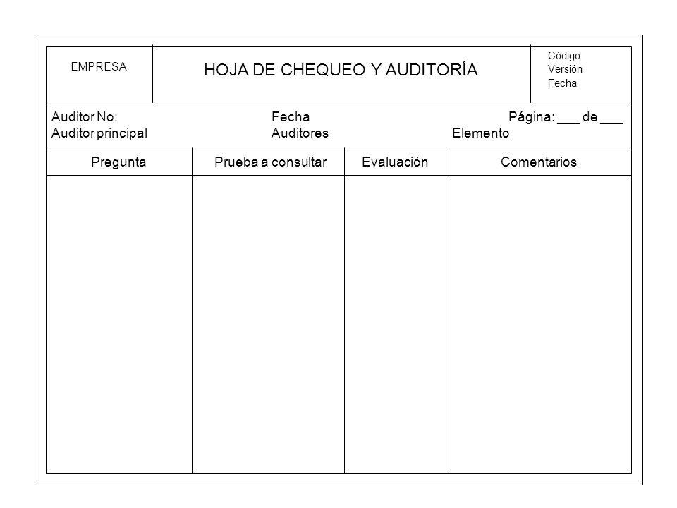 Código Versión Fecha HOJA DE CHEQUEO Y AUDITORÍA EMPRESA Auditor No: Auditor principal Fecha Auditores Página: ___ de ___ Elemento PreguntaPrueba a co