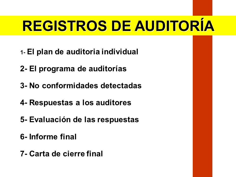1- El plan de auditoria individual 2- El programa de auditorías 3- No conformidades detectadas 4- Respuestas a los auditores 5- Evaluación de las resp