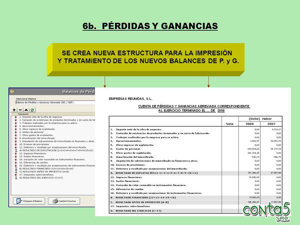 6b. PÉRDIDAS Y GANANCIAS SE CREA NUEVA ESTRUCTURA PARA LA IMPRESIÓN Y TRATAMIENTO DE LOS NUEVOS BALANCES DE P. y G.