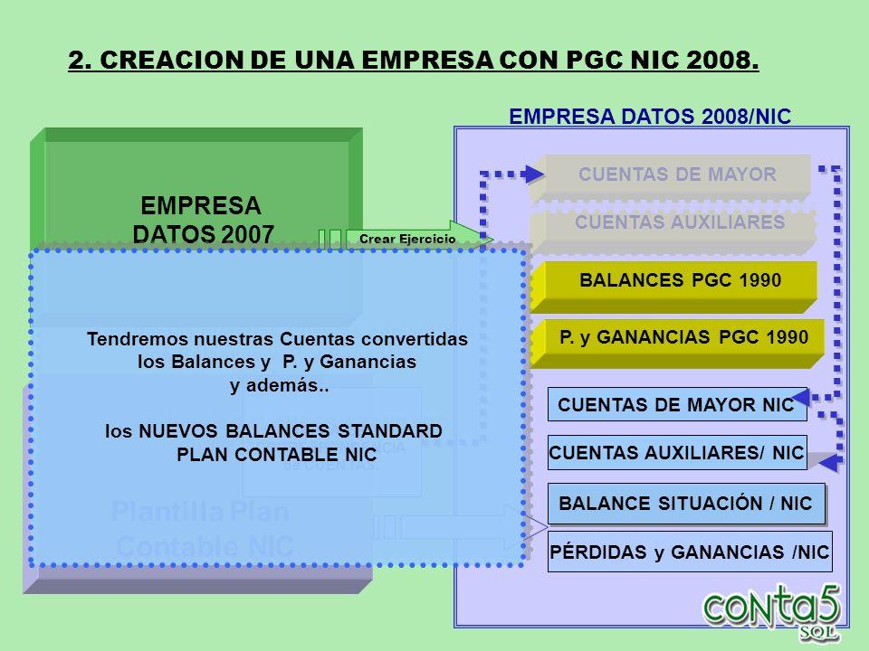 CUENTAS DE MAYOR CUENTAS AUXILIARES BALANCE SITUACIÓN / NIC PÉRDIDAS y GANANCIAS /NIC 2.