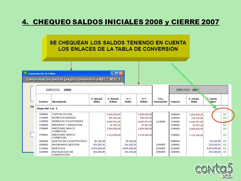 4. CHEQUEO SALDOS INICIALES 2008 y CIERRE 2007 SE CHEQUEAN LOS SALDOS TENIENDO EN CUENTA LOS ENLACES DE LA TABLA DE CONVERSIÓN