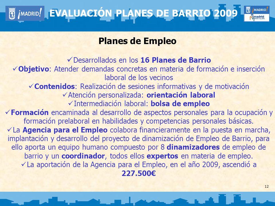12 EVALUACIÓN PLANES DE BARRIO 2009 Planes de Empleo Desarrollados en los 16 Planes de Barrio Objetivo: Atender demandas concretas en materia de forma