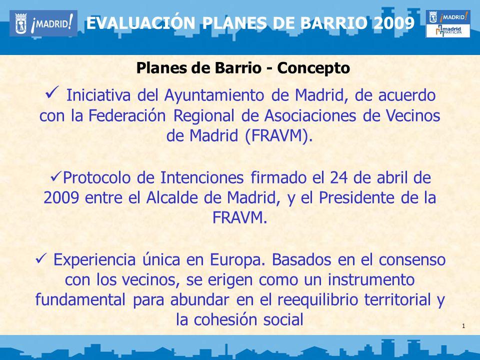 1 EVALUACIÓN PLANES DE BARRIO 2009 Planes de Barrio - Concepto Iniciativa del Ayuntamiento de Madrid, de acuerdo con la Federación Regional de Asociac