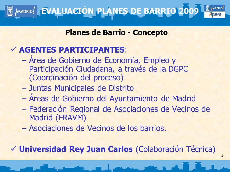 3 EVALUACIÓN PLANES DE BARRIO 2009 Planes de Barrio - Concepto AGENTES PARTICIPANTES: –Área de Gobierno de Economía, Empleo y Participación Ciudadana,