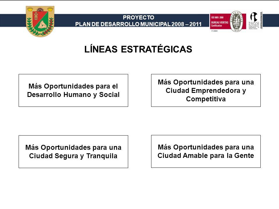 PROYECTO PLAN DE DESARROLLO MUNICIPAL 2008 – 2011 Más Oportunidades para el Desarrollo Humano y Social Más Oportunidades para una Ciudad Emprendedora