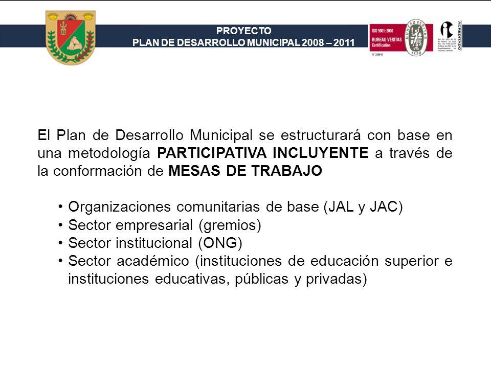 PROYECTO PLAN DE DESARROLLO MUNICIPAL 2008 – 2011 El Plan de Desarrollo Municipal se estructurará con base en una metodología PARTICIPATIVA INCLUYENTE
