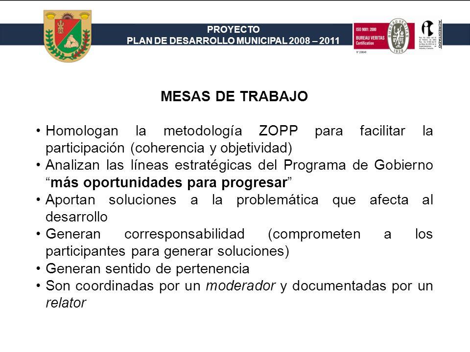 PROYECTO PLAN DE DESARROLLO MUNICIPAL 2008 – 2011 MESAS DE TRABAJO Homologan la metodología ZOPP para facilitar la participación (coherencia y objetiv