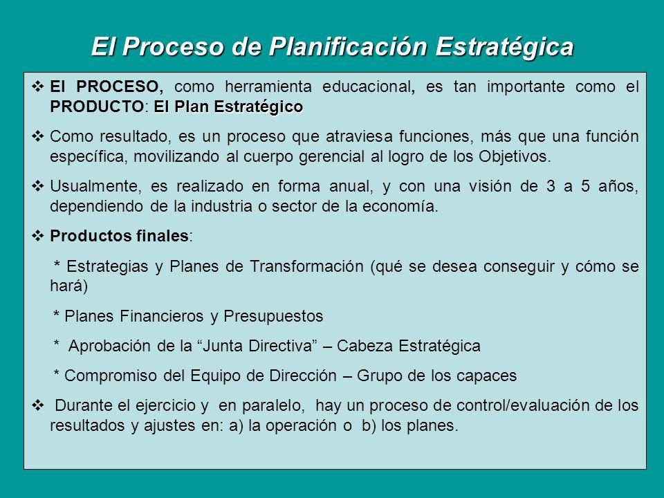 El Proceso de Planificación Estratégica El Plan Estratégico El PROCESO, como herramienta educacional, es tan importante como el PRODUCTO: El Plan Estr