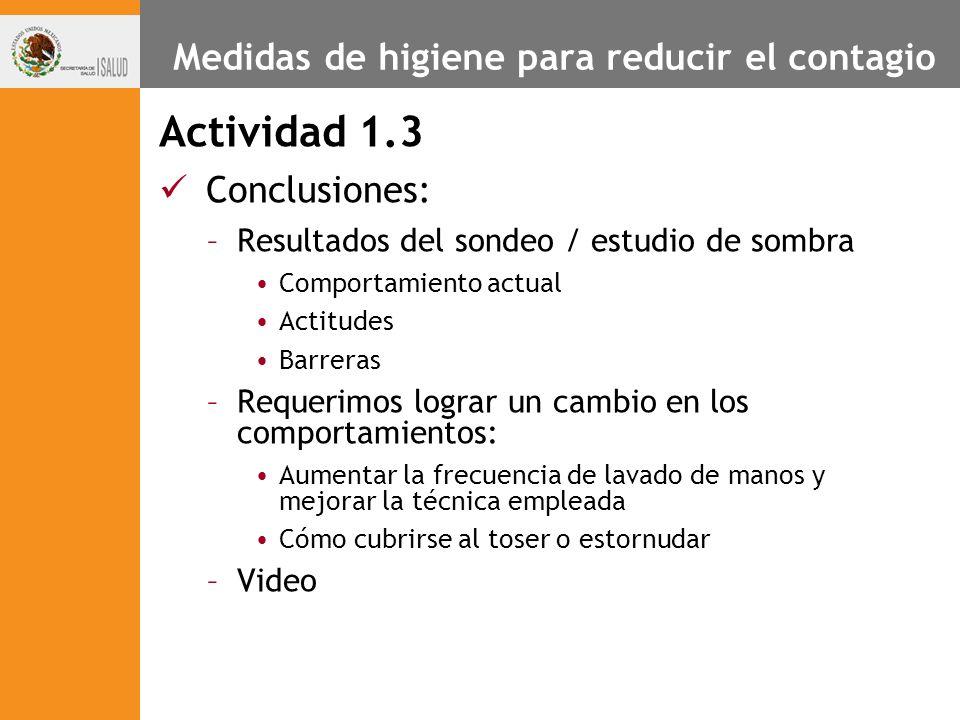 Medidas de higiene para reducir el contagio Actividad 1.3 Conclusiones: –Resultados del sondeo / estudio de sombra Comportamiento actual Actitudes Bar