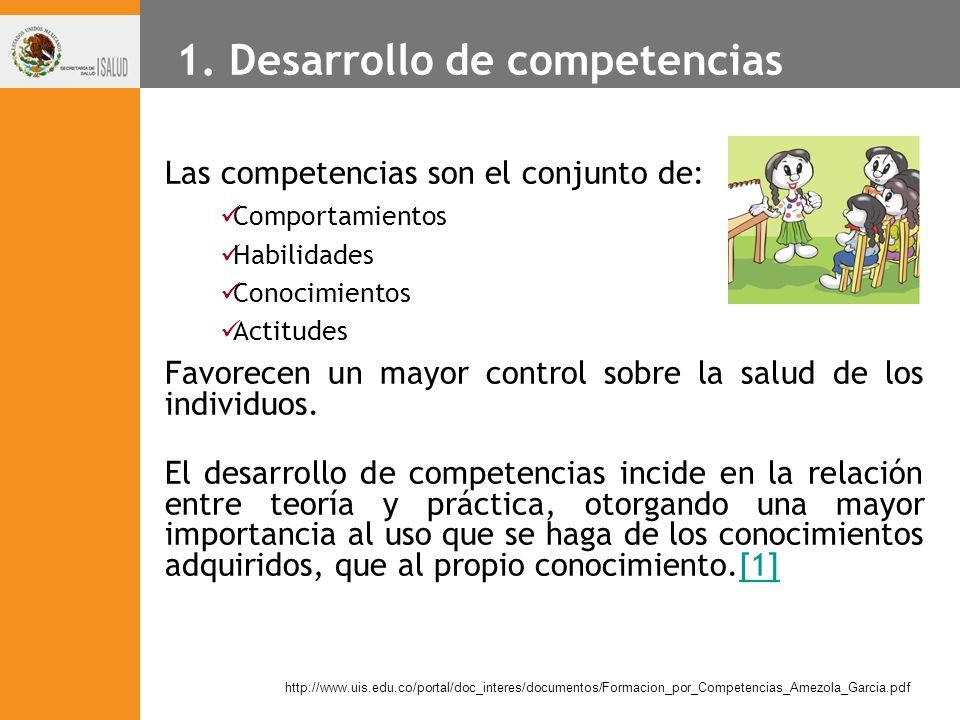 1. Desarrollo de competencias Las competencias son el conjunto de: Comportamientos Habilidades Conocimientos Actitudes Favorecen un mayor control sobr