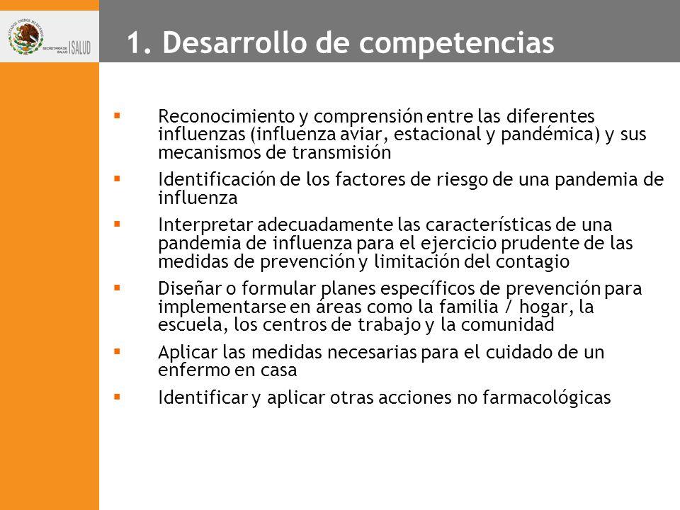 1. Desarrollo de competencias Reconocimiento y comprensión entre las diferentes influenzas (influenza aviar, estacional y pandémica) y sus mecanismos
