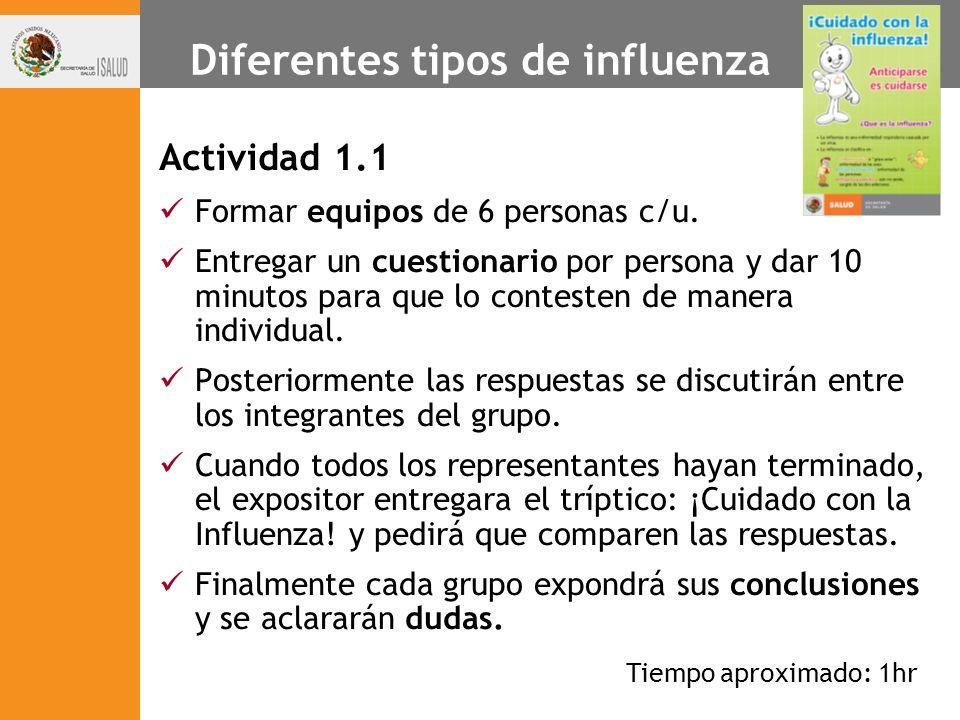 Diferentes tipos de influenza Actividad 1.1 Formar equipos de 6 personas c/u. Entregar un cuestionario por persona y dar 10 minutos para que lo contes