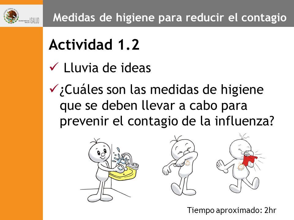 Medidas de higiene para reducir el contagio Actividad 1.2 Lluvia de ideas ¿Cuáles son las medidas de higiene que se deben llevar a cabo para prevenir