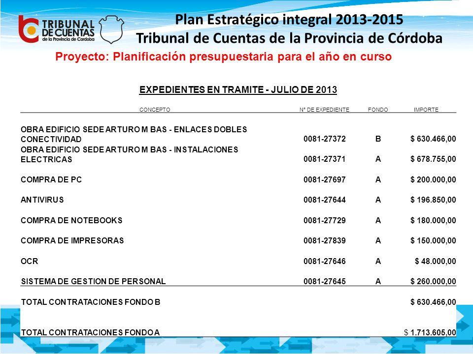 Plan Estratégico integral 2013-2015 Tribunal de Cuentas de la Provincia de Córdoba EXPEDIENTES EN TRAMITE - JULIO DE 2013 CONCEPTON° DE EXPEDIENTEFOND