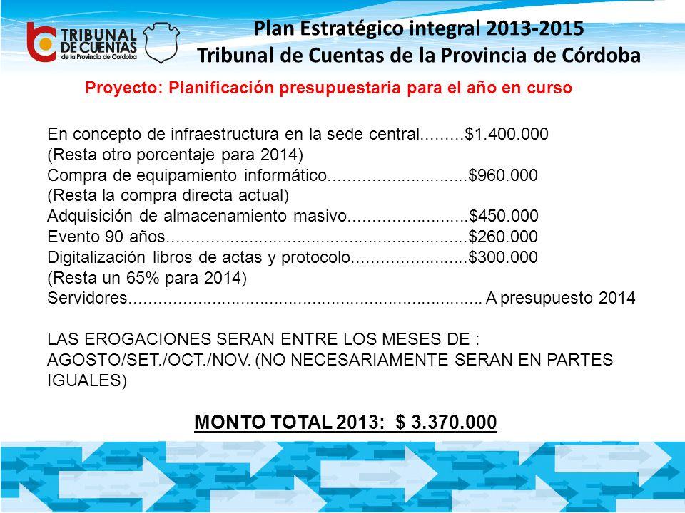 Plan Estratégico integral 2013-2015 Tribunal de Cuentas de la Provincia de Córdoba En concepto de infraestructura en la sede central.........$1.400.00