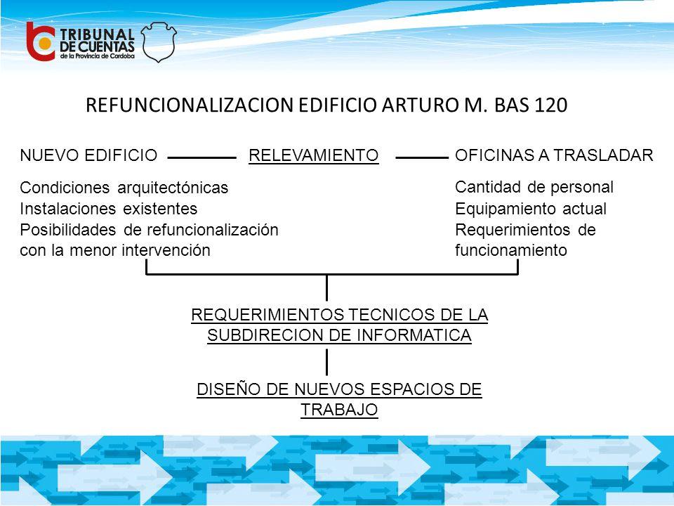 REFUNCIONALIZACION EDIFICIO ARTURO M. BAS 120 RELEVAMIENTOOFICINAS A TRASLADARNUEVO EDIFICIO Condiciones arquitectónicas Instalaciones existentes Posi