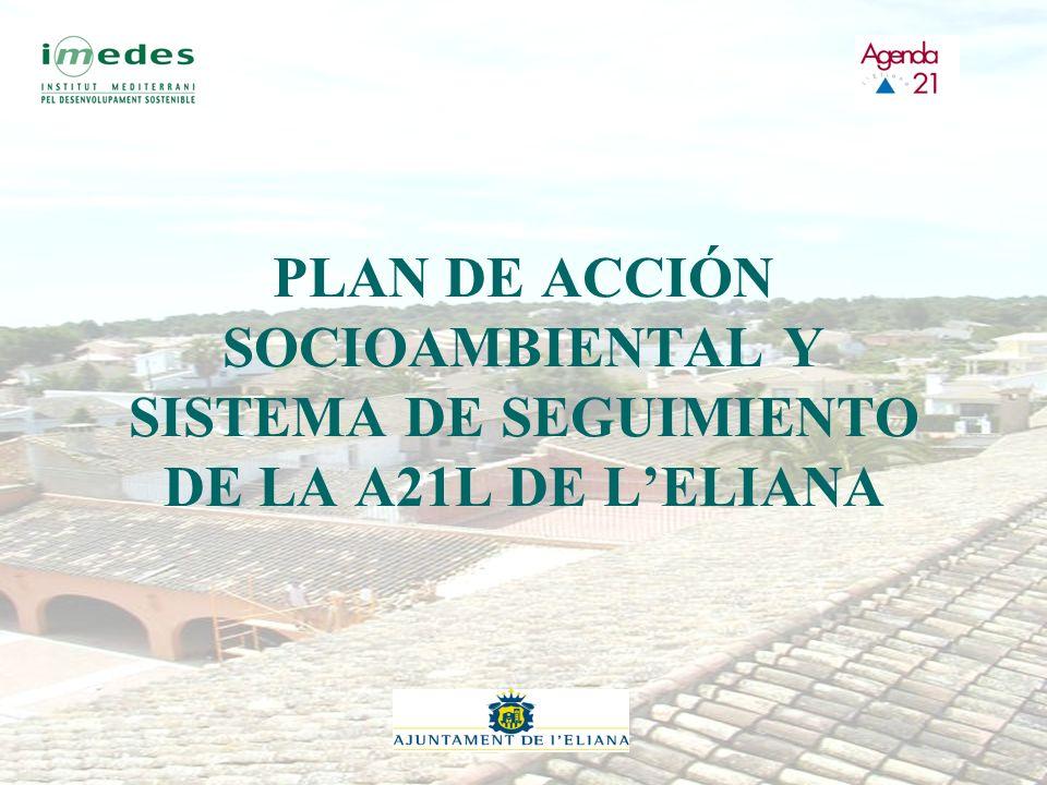 Proceso Agenda 21 Local Auditoría Socio Ambiental Plan de Acción Socio Ambiental Plan de Seguimiento (Sistema de Indicadores) PLAN DE ACCIÓN SOCIOAMBIENTAL Y SISTEMA DE SEGUIMIENTO DE LELIANA