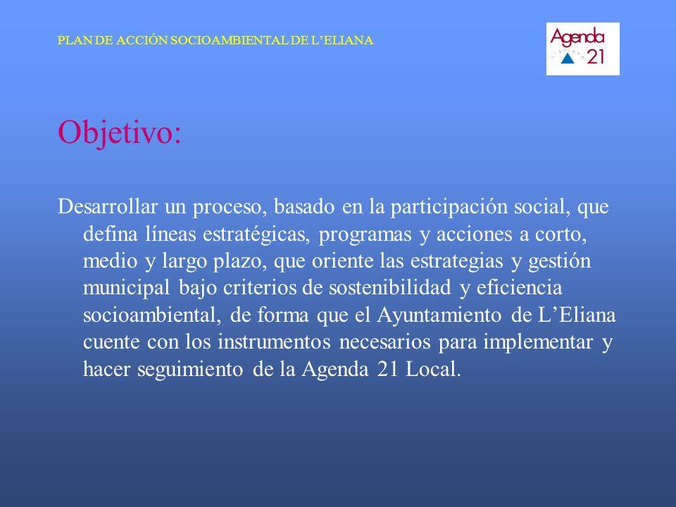 Línea Estratégica 4 Mejorar la gestión Integral del Agua El agua se necesita en todos los aspectos de la vida.