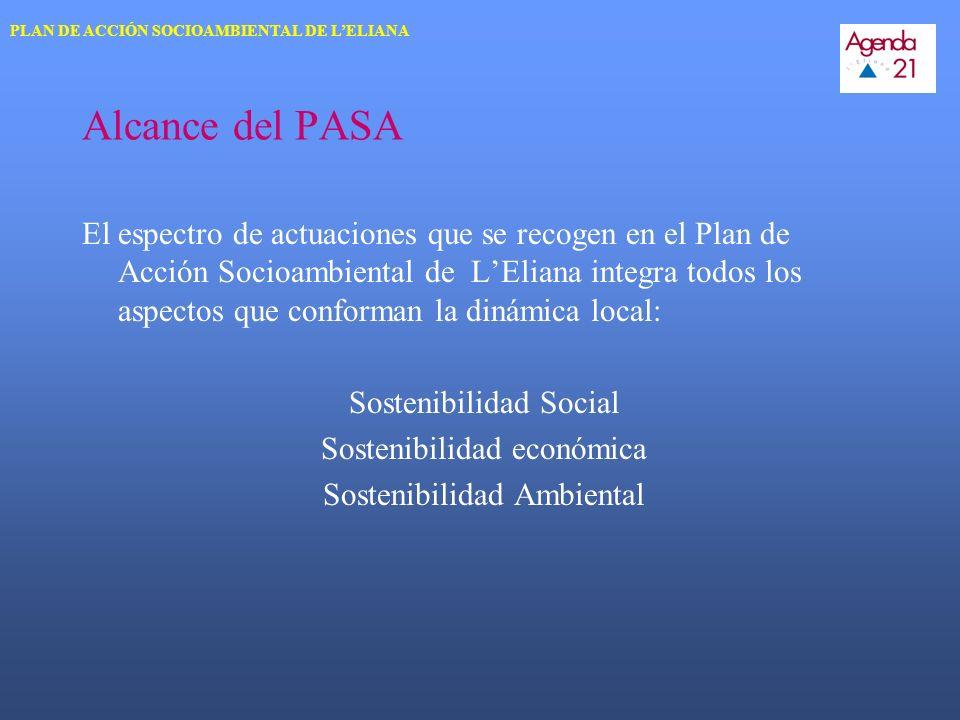 Línea Estratégica 10 Impulsar la economía local con criterios de diversidad y sostenibilidad PLAN DE ACCIÓN SOCIOAMBIENTAL DE LELIANA