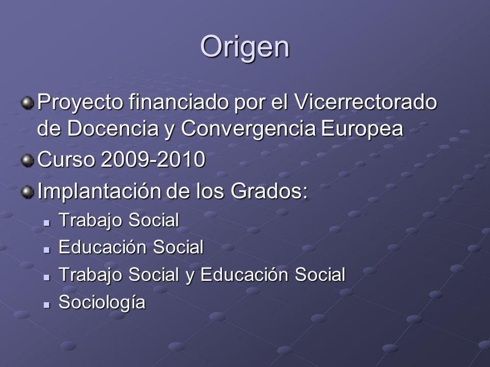 Origen Proyecto financiado por el Vicerrectorado de Docencia y Convergencia Europea Curso 2009-2010 Implantación de los Grados: Trabajo Social Trabajo Social Educación Social Educación Social Trabajo Social y Educación Social Trabajo Social y Educación Social Sociología Sociología