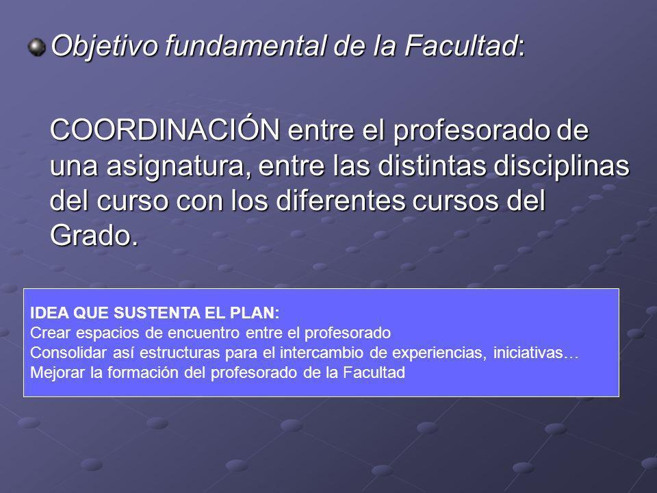 Objetivo fundamental de la Facultad: COORDINACIÓN entre el profesorado de una asignatura, entre las distintas disciplinas del curso con los diferentes